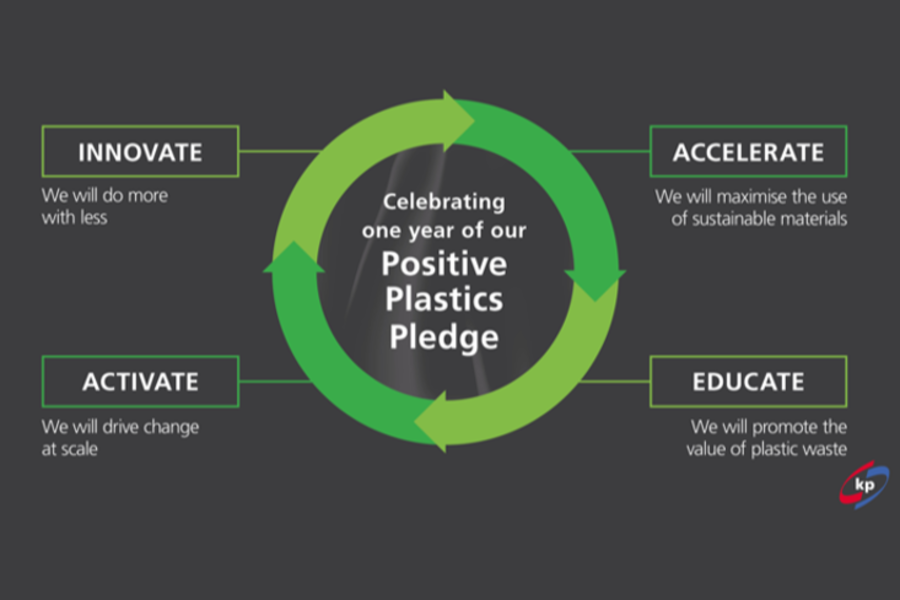 Delivering a positive Landscape around plastics one year into the Pledge